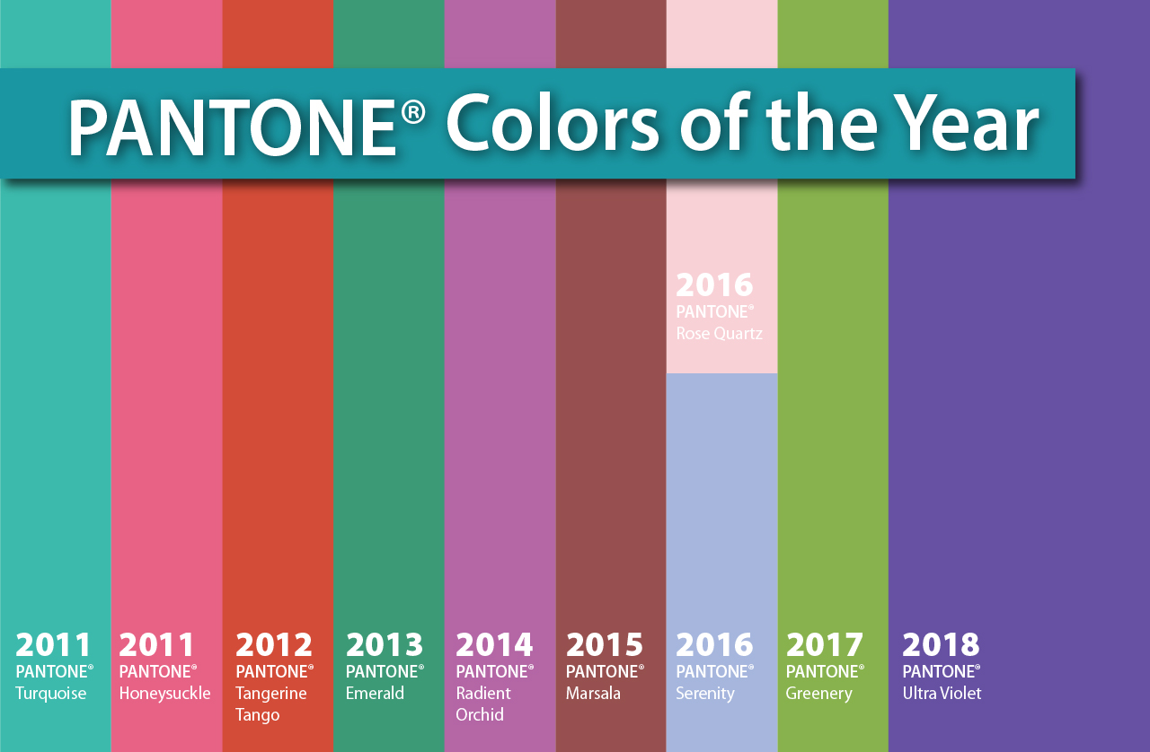 Pantone Colors of the Year 2010-2018